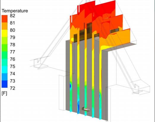 Figure 5: Temperature Contour Along Face of Organ – Case 3
