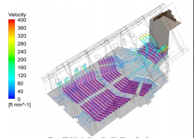 Figure 7: Velocity Streamline – Case 3